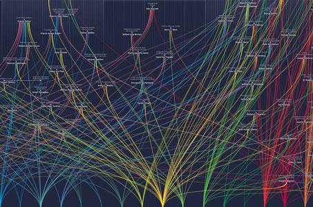 D'où vient la visualisation de données ?